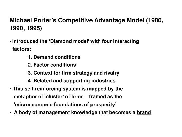 Michael Porter's Competitive Advantage Model (1980, 1990, 1995)