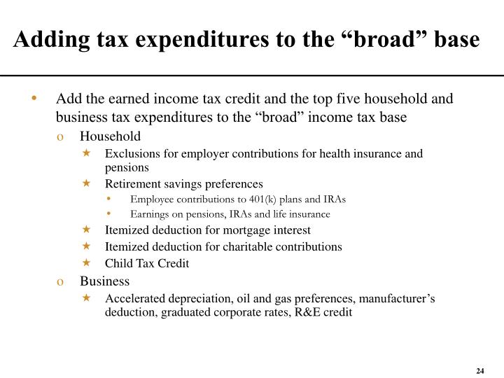 """Adding tax expenditures to the """"broad"""" base"""
