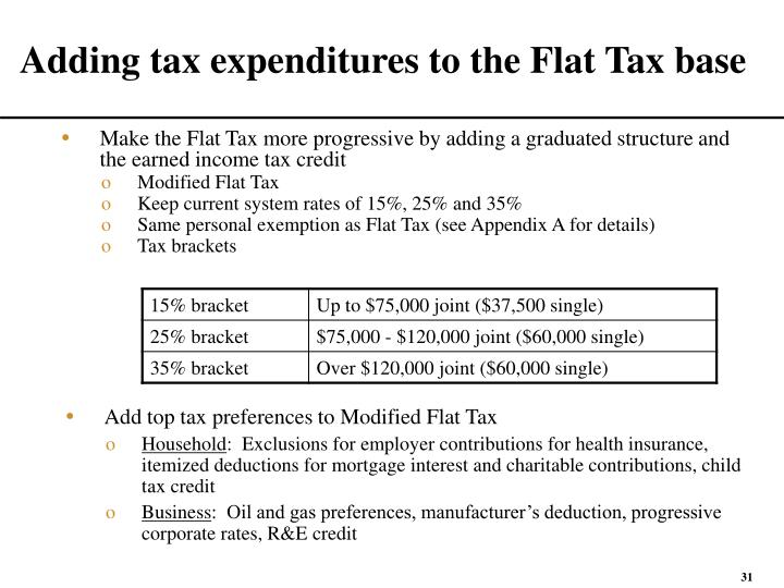Adding tax expenditures to the Flat Tax base