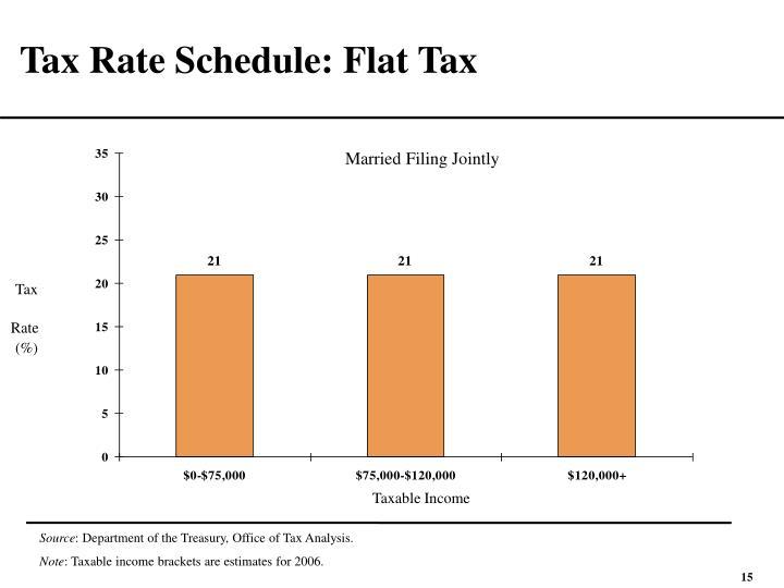 Tax Rate Schedule: Flat Tax