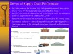 drivers of supply chain performance