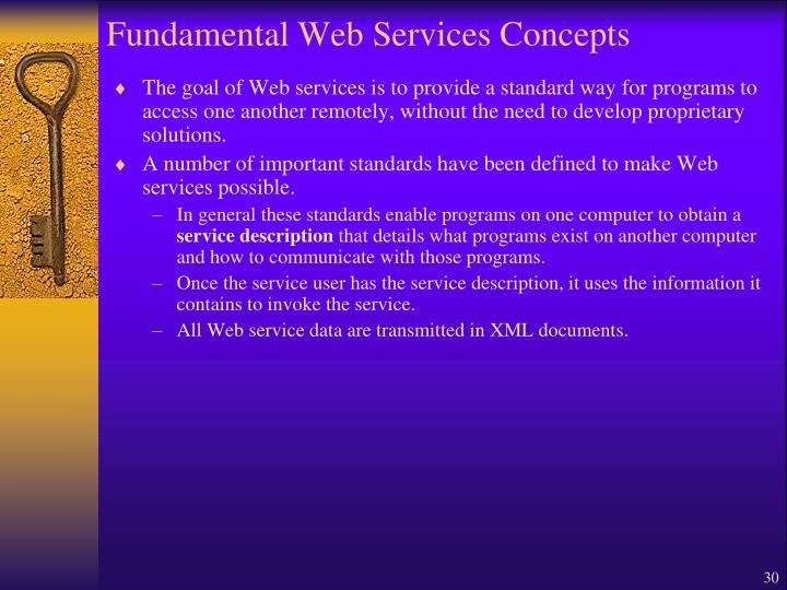 Fundamental Web Services Concepts