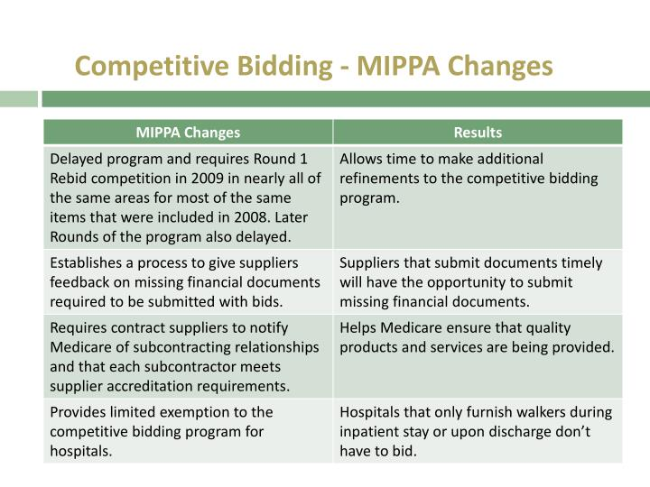 Competitive Bidding - MIPPA Changes