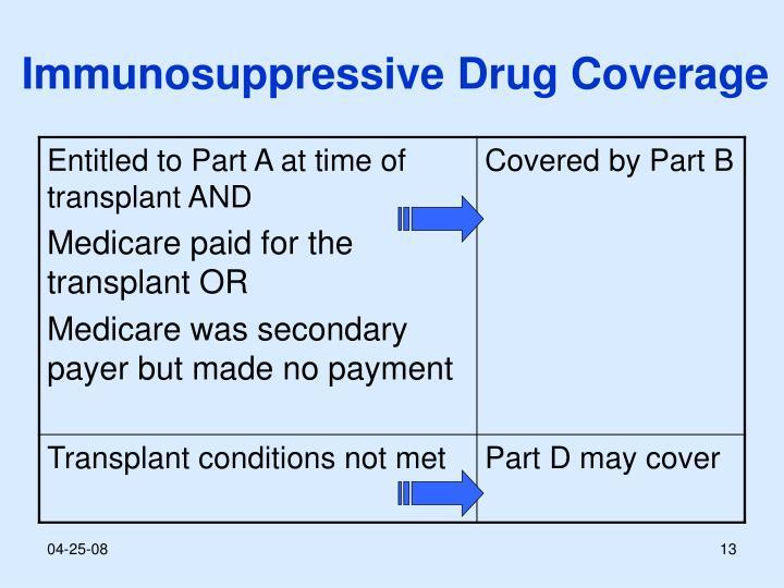 Immunosuppressive Drug Coverage