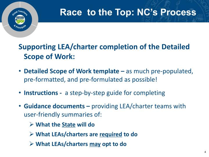 Race  to the Top: NC's Process