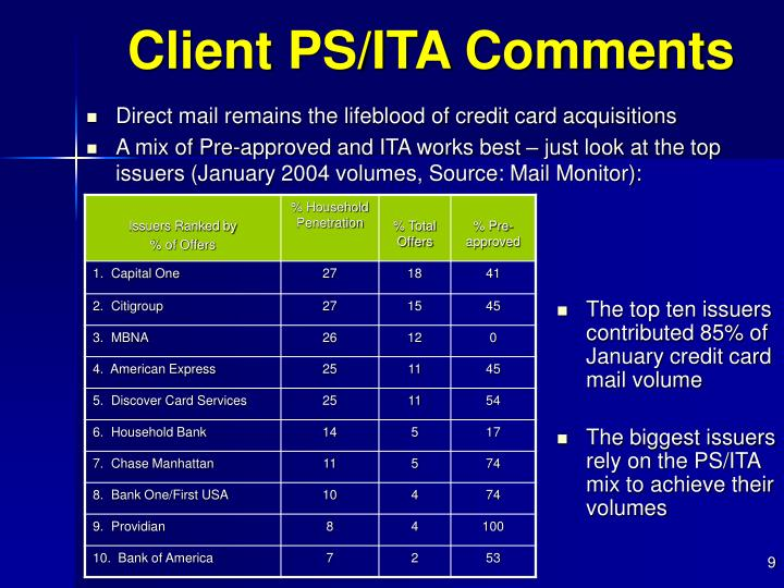 Client PS/ITA Comments