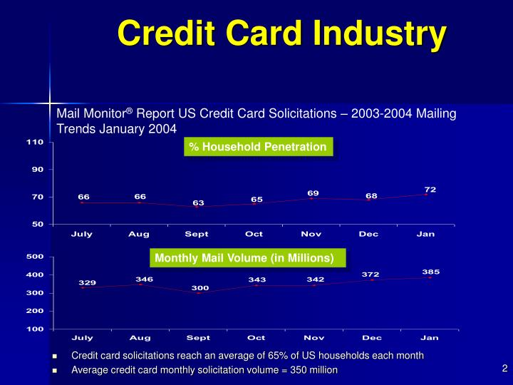 Credit card industry