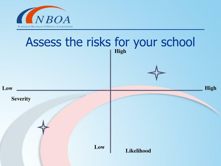 Assess the risks for your school
