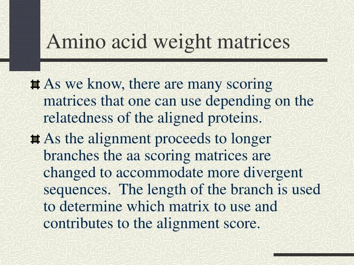 Amino acid weight matrices