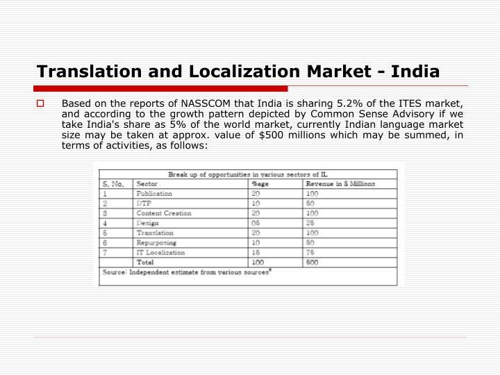 Translation and Localization Market - India
