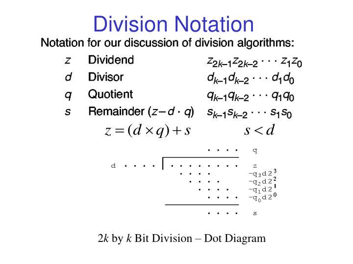 Division Notation