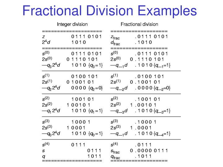 Fractional Division Examples