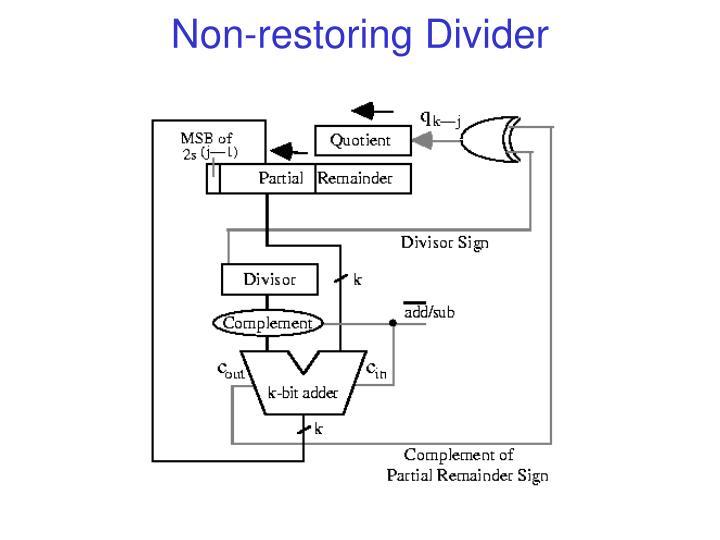 Non-restoring Divider