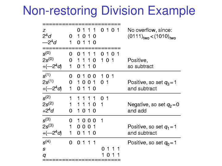 Non-restoring Division Example