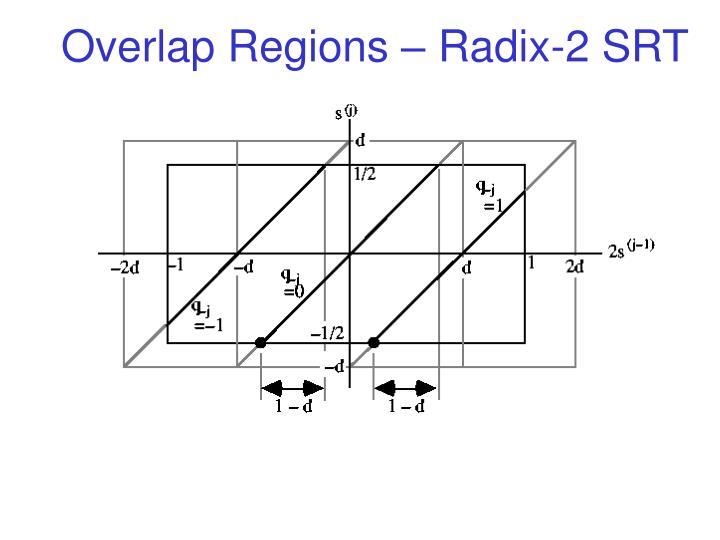Overlap Regions – Radix-2 SRT