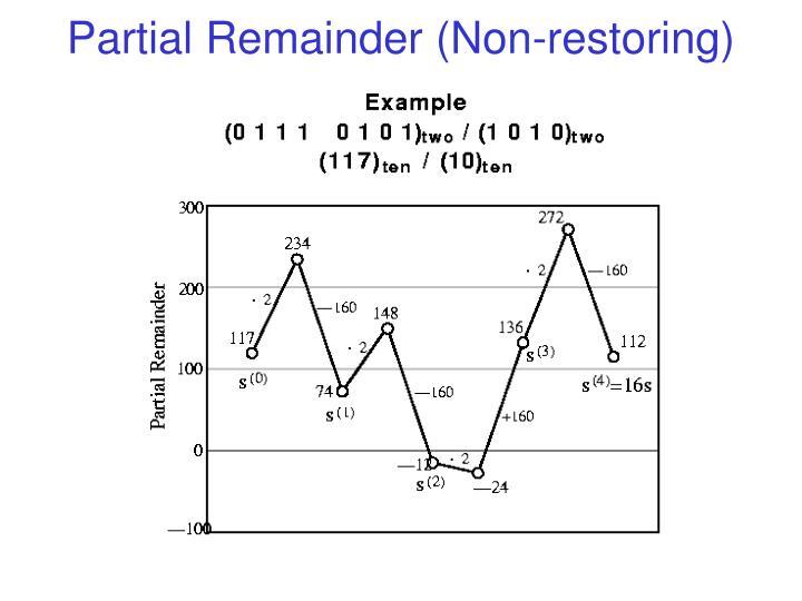 Partial Remainder (Non-restoring)