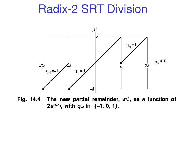 Radix-2 SRT Division