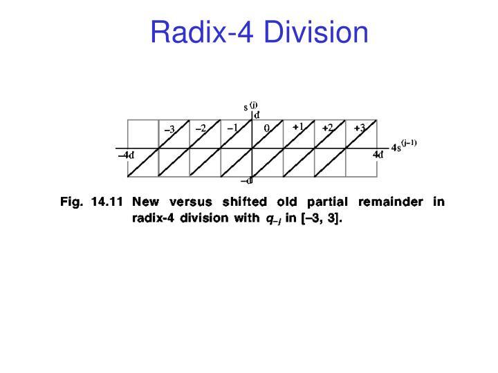 Radix-4 Division