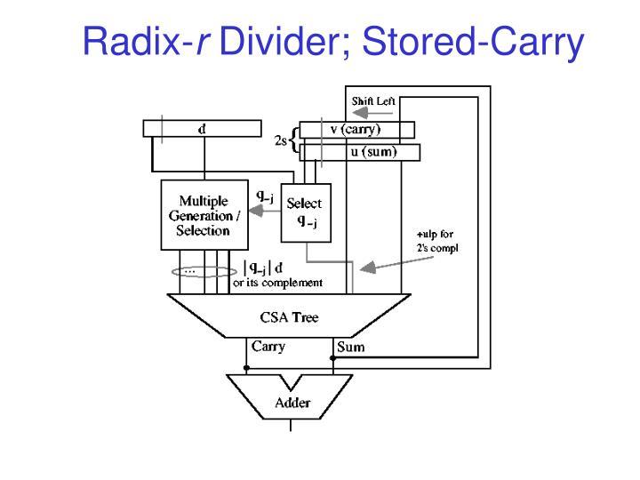 Radix-