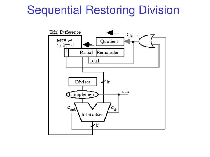 Sequential Restoring Division