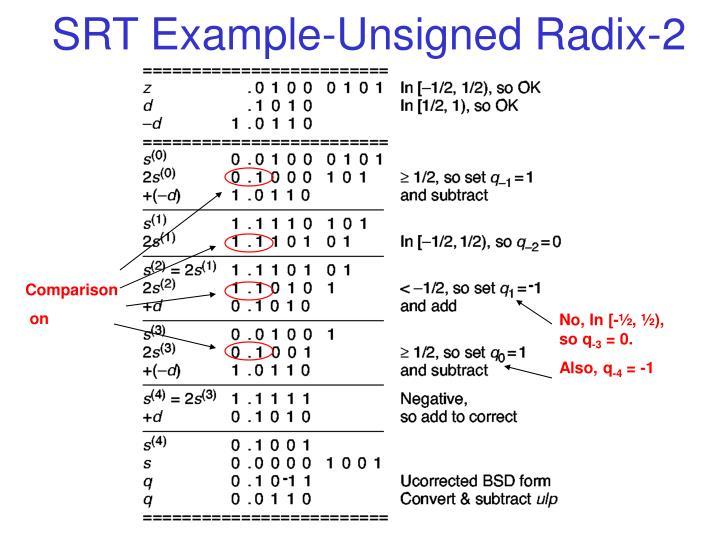 SRT Example-Unsigned Radix-2