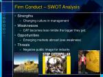 firm conduct swot analysis