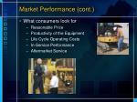 market performance cont2