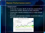market performance cont5
