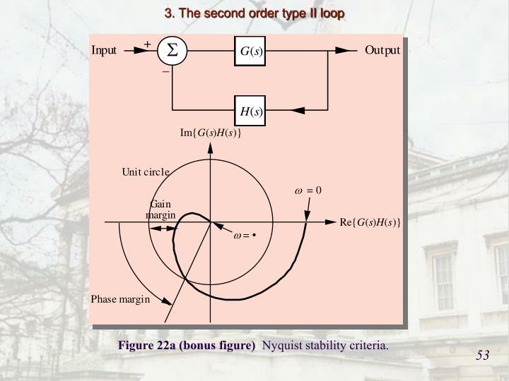 3. The second order type II loop