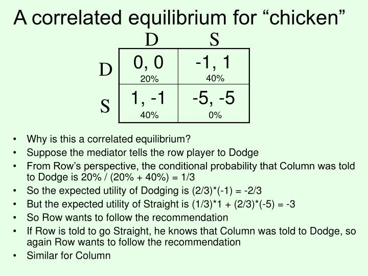 """A correlated equilibrium for """"chicken"""""""