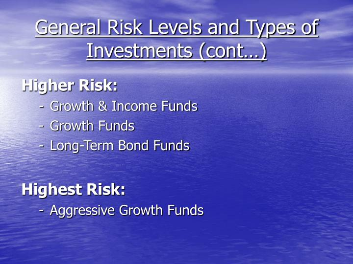 General Risk Levels and Types of Investments (cont…)