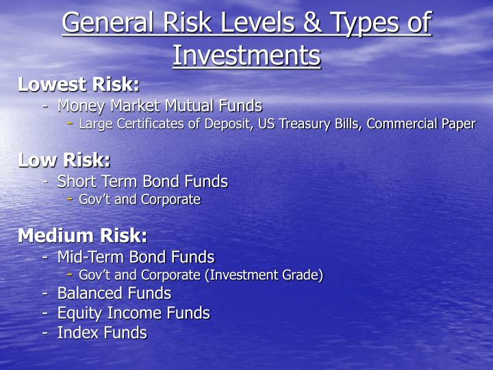 General Risk Levels & Types of Investments