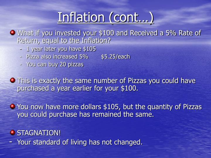 Inflation (cont…)