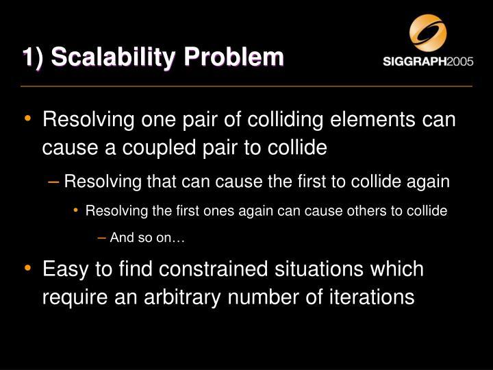 1) Scalability Problem