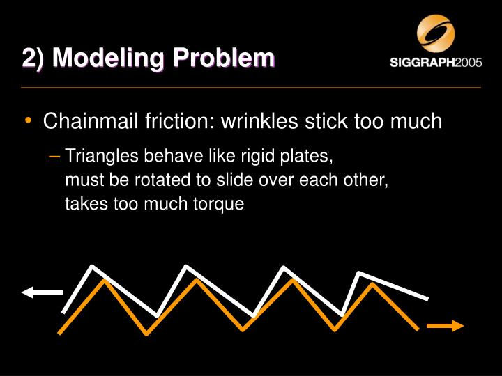 2) Modeling Problem