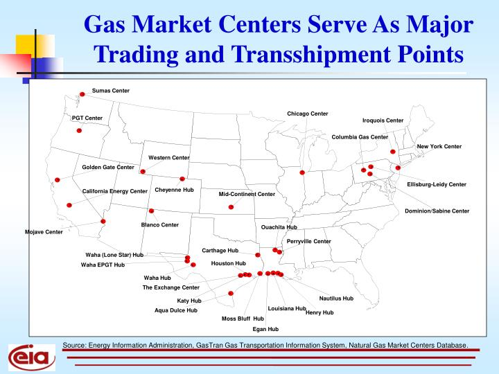 Gas Market Centers Serve As Major Trading and Transshipment Points