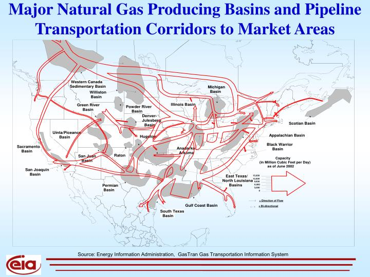 Major Natural Gas Producing Basins and Pipeline Transportation Corridors to Market Areas