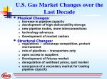 u s gas market changes over the last decade