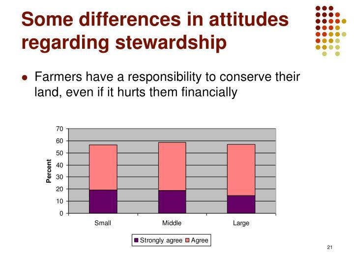 Some differences in attitudes regarding stewardship