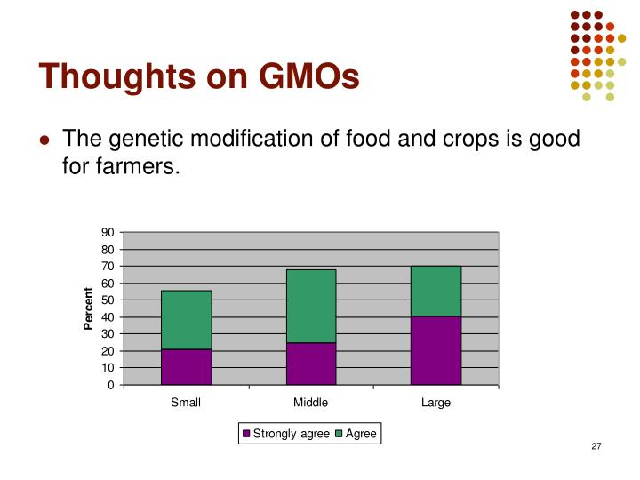 Thoughts on GMOs