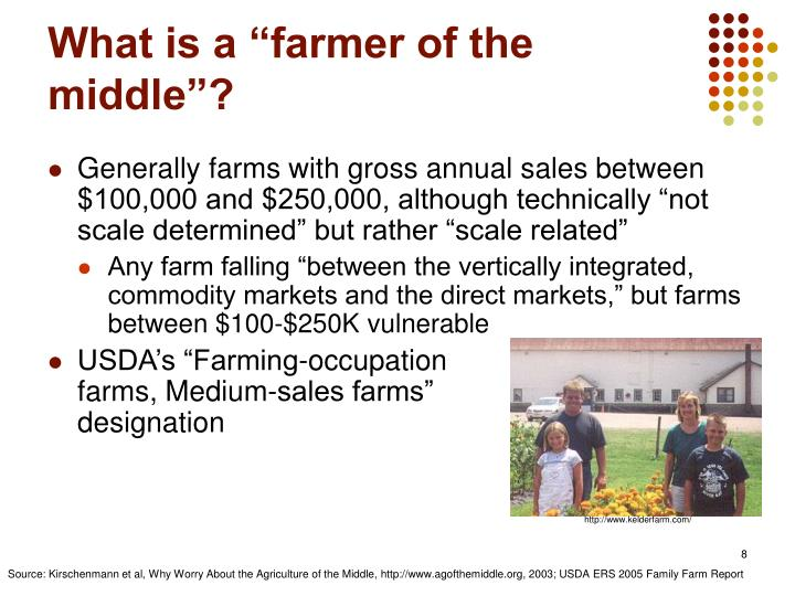 """What is a """"farmer of the middle""""?"""