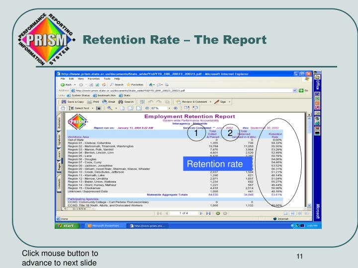 Retention Rate – The Report