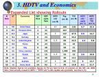 3 hdtv and economics4
