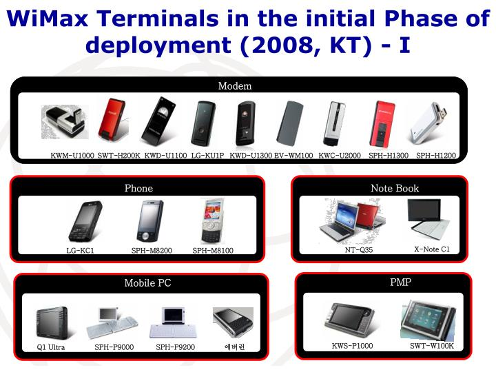 WiMax Terminals in the initial Phase of deployment (2008, KT) - I