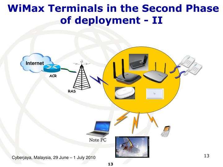 WiMax Terminals in the Second Phase of deployment