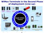 wimax terminals in the second phase of deployment line up