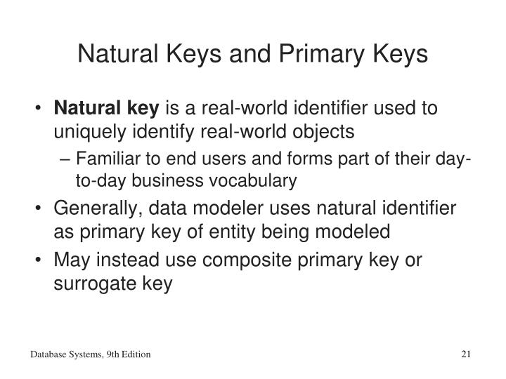 Natural Keys and Primary Keys