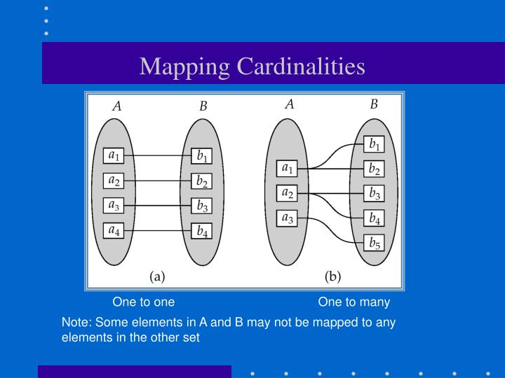 Mapping Cardinalities