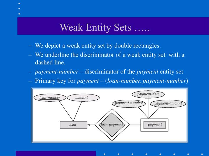 Weak Entity Sets …..