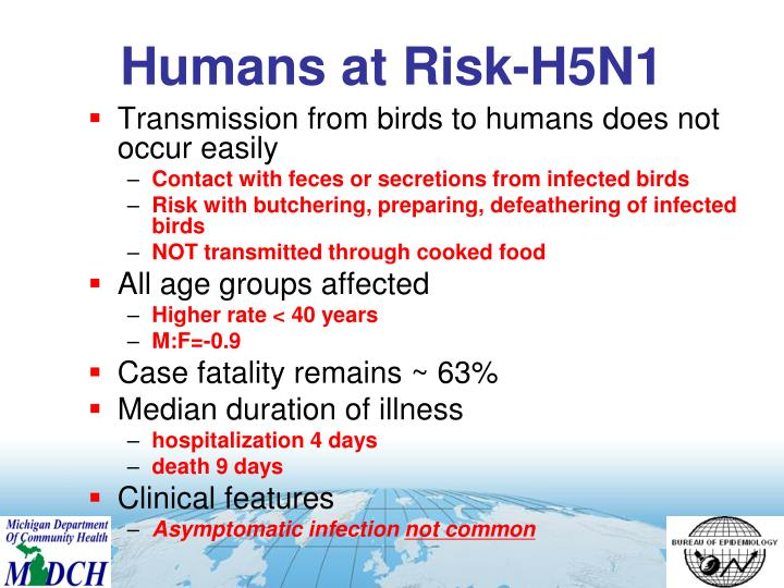 Humans at Risk-H5N1